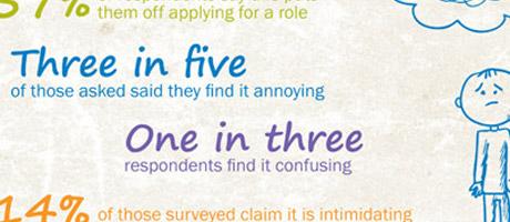 Infographic: gebruik van jargon in vacatureteksten